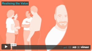 Realising the Value Animated